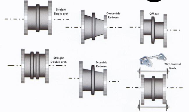 hose connector diagram